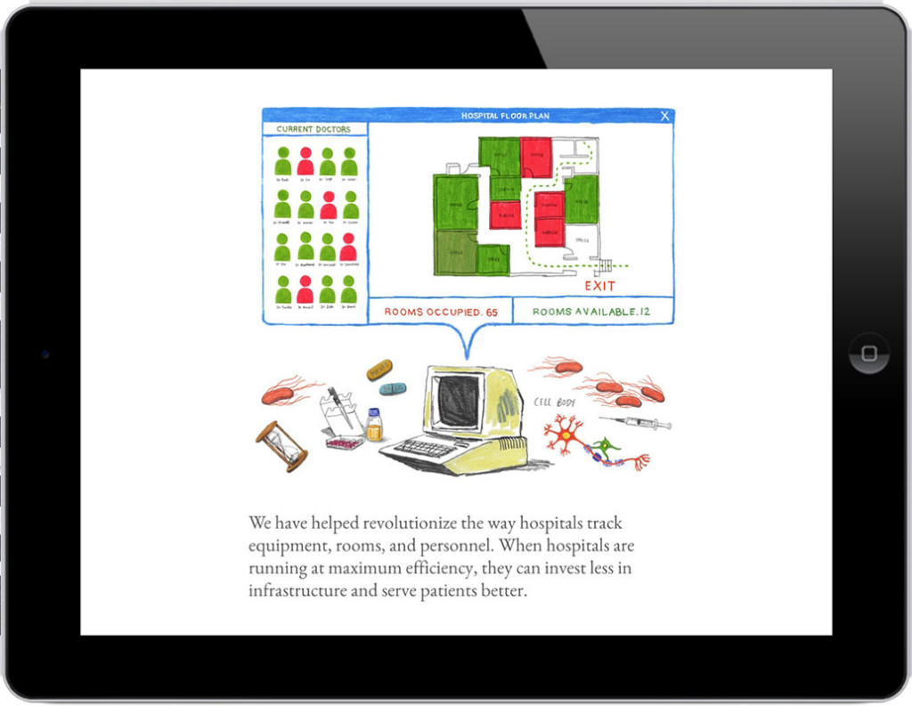 GE-iPad-52015-01-30-23-14-04_medium